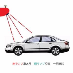 駐車場LED誘導ライト